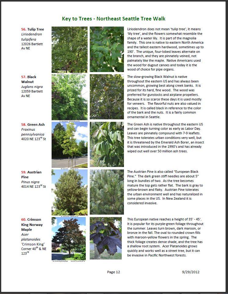 Guide14